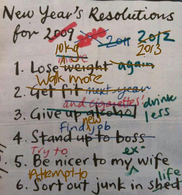 New Years Resolution Poll Small Business Advocate Poll: New Year Resolutions  Small Business Radio Blog
